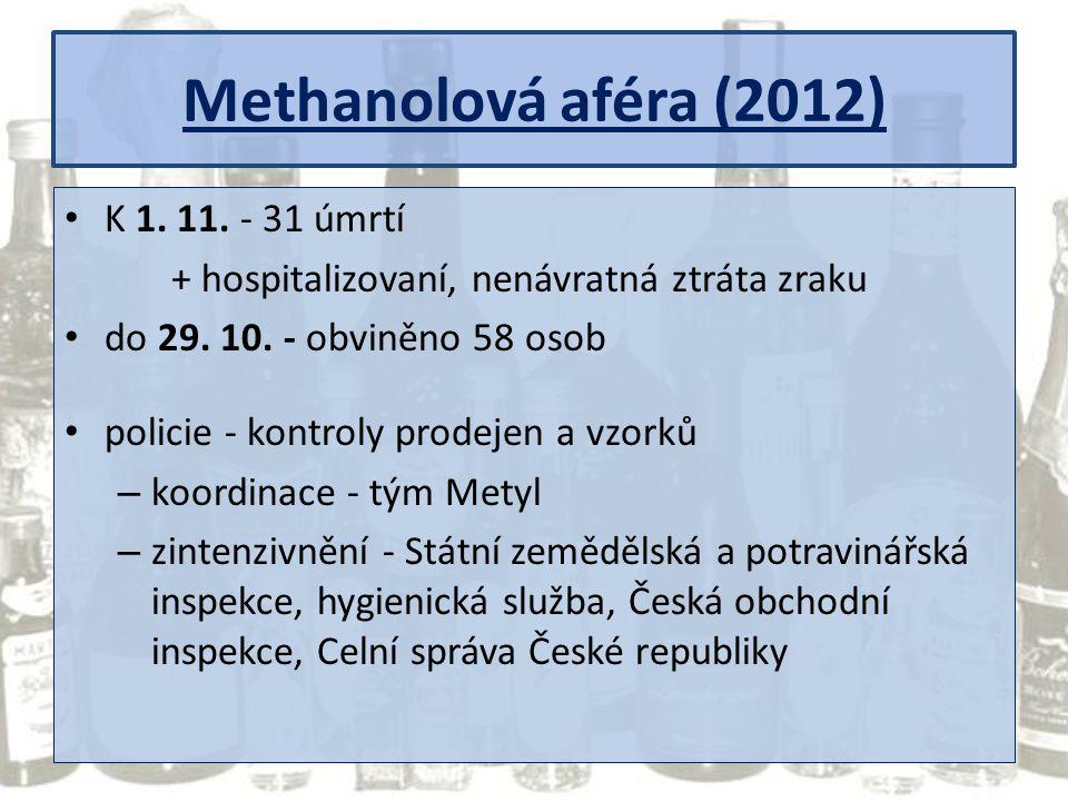Methanolová aféra (2012) K 1. 11. - 31 úmrtí