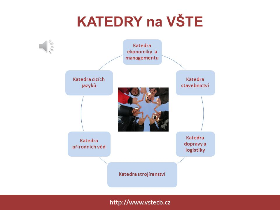 KATEDRY na VŠTE http://www.vstecb.cz Katedra ekonomiky a managementu