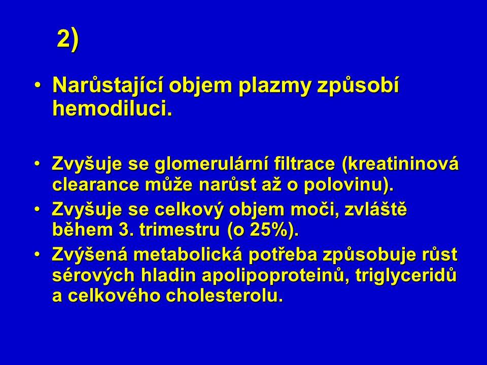 2) 2) Narůstající objem plazmy způsobí hemodiluci.