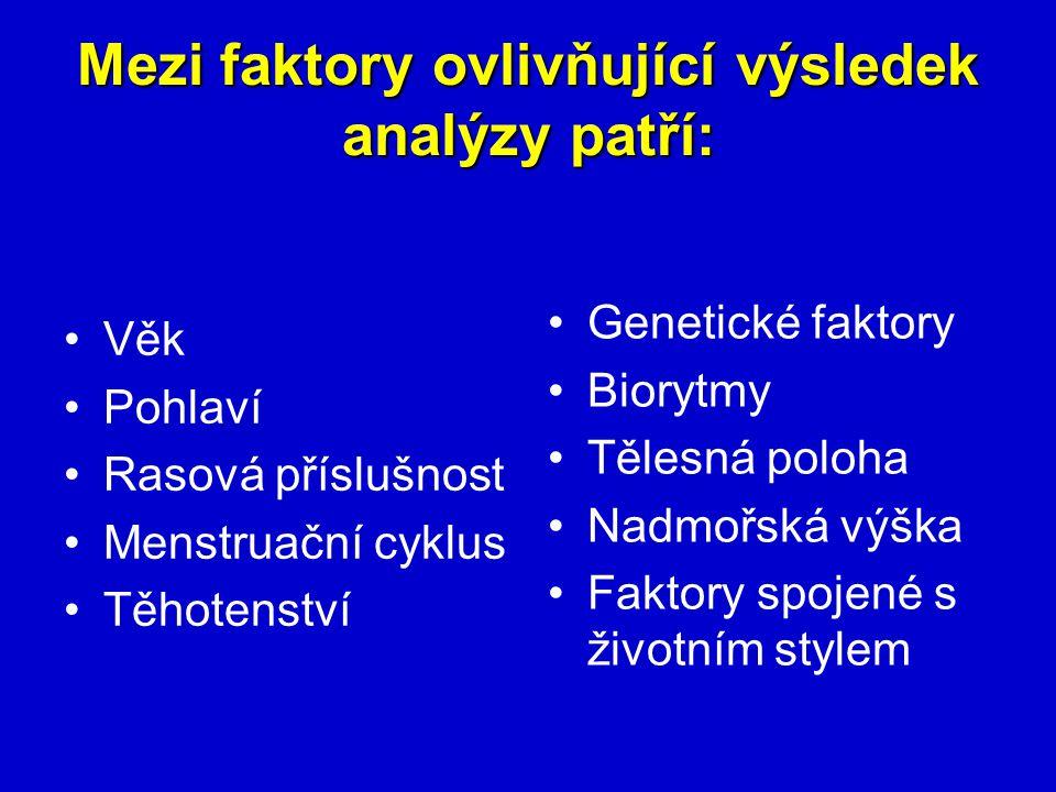 Mezi faktory ovlivňující výsledek analýzy patří: