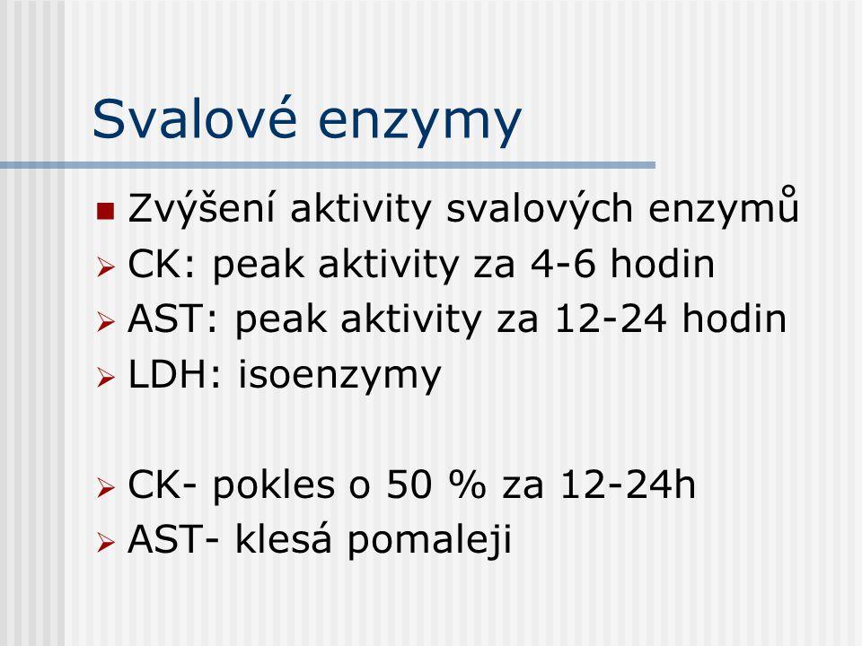 Svalové enzymy Zvýšení aktivity svalových enzymů