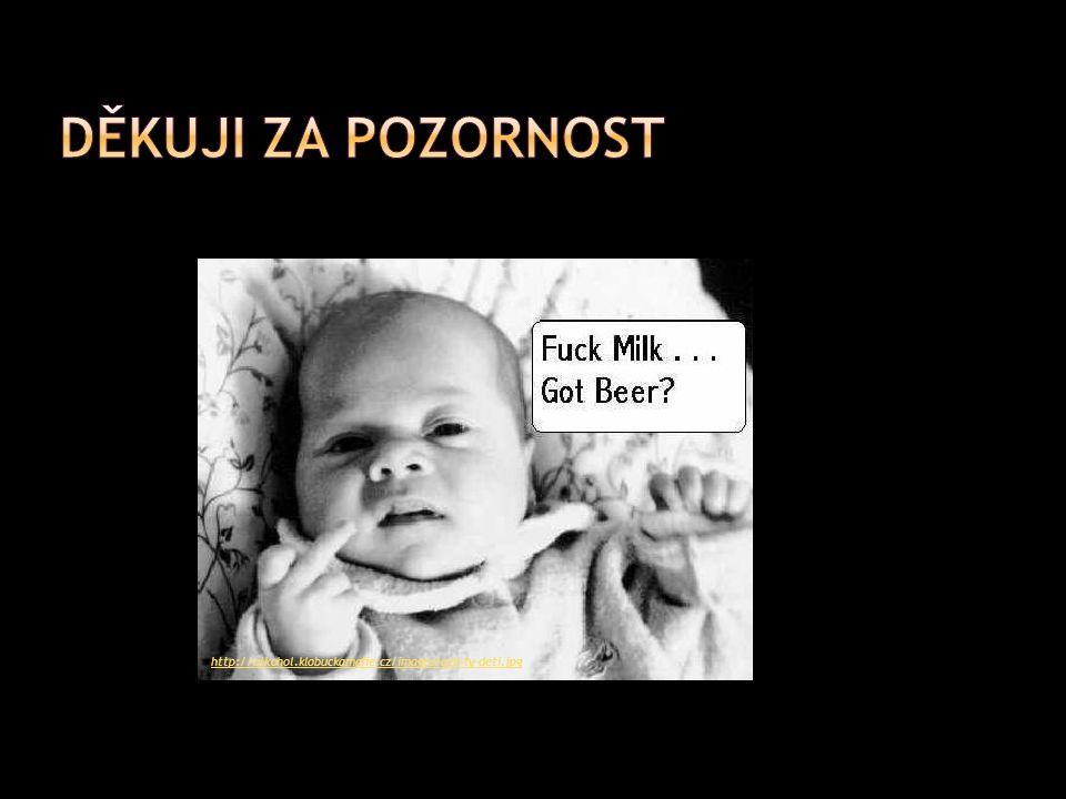 Děkuji za pozornost http://alkohol.klobuckamafie.cz/images/ach-ty-deti.jpg