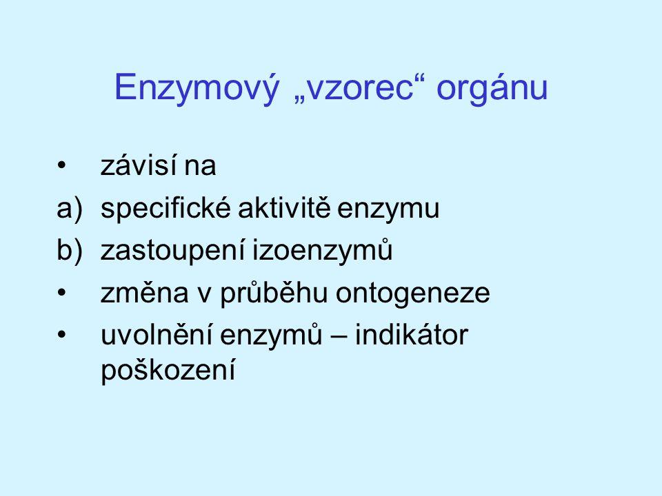 """Enzymový """"vzorec orgánu"""