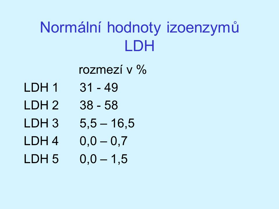 Normální hodnoty izoenzymů LDH