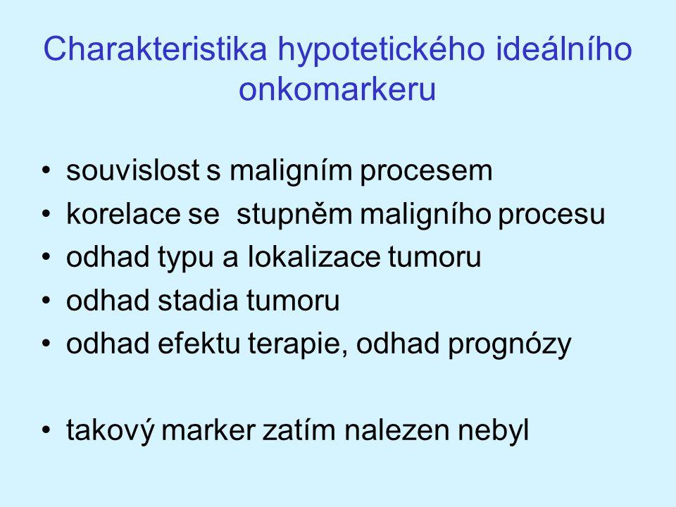 Charakteristika hypotetického ideálního onkomarkeru