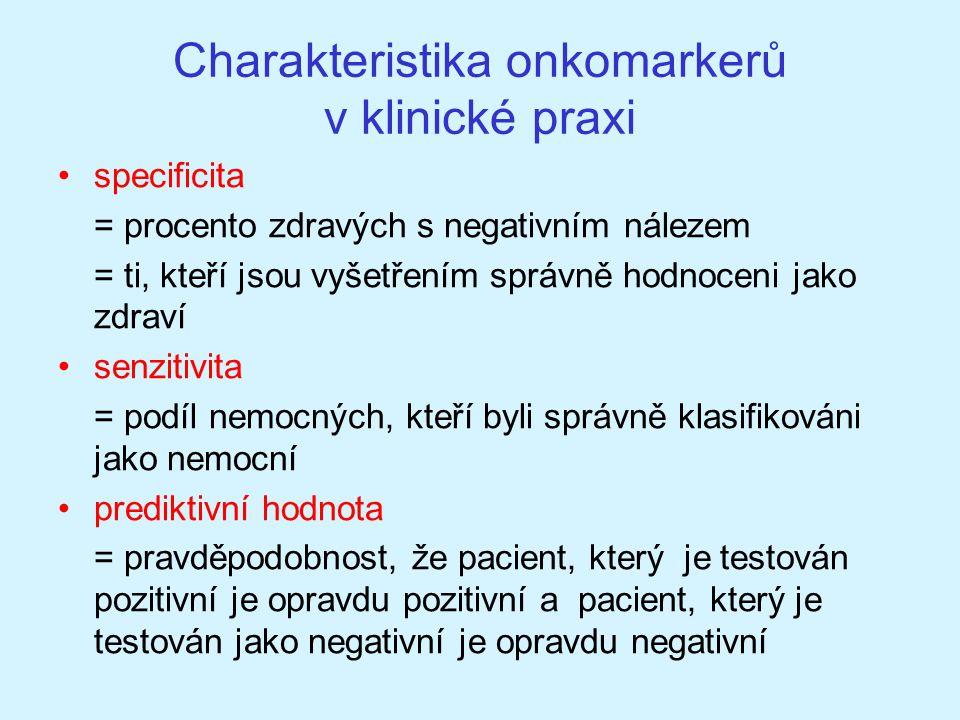 Charakteristika onkomarkerů v klinické praxi