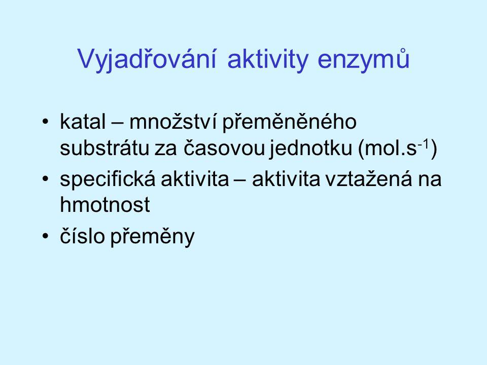 Vyjadřování aktivity enzymů
