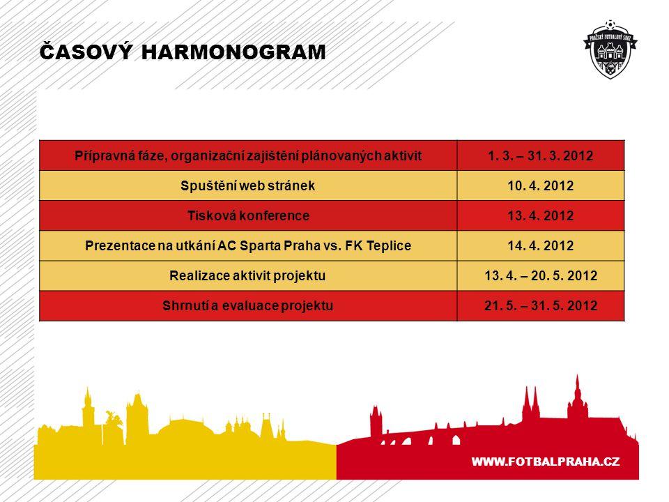 ČASOVÝ HARMONOGRAM Přípravná fáze, organizační zajištění plánovaných aktivit. 1. 3. – 31. 3. 2012.