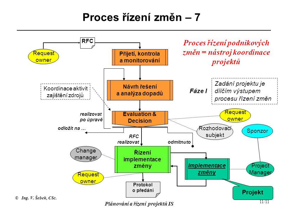 Proces řízení změn – 7 RFC. Proces řízení podnikových změn = nástroj koordinace projektů. Request owner.