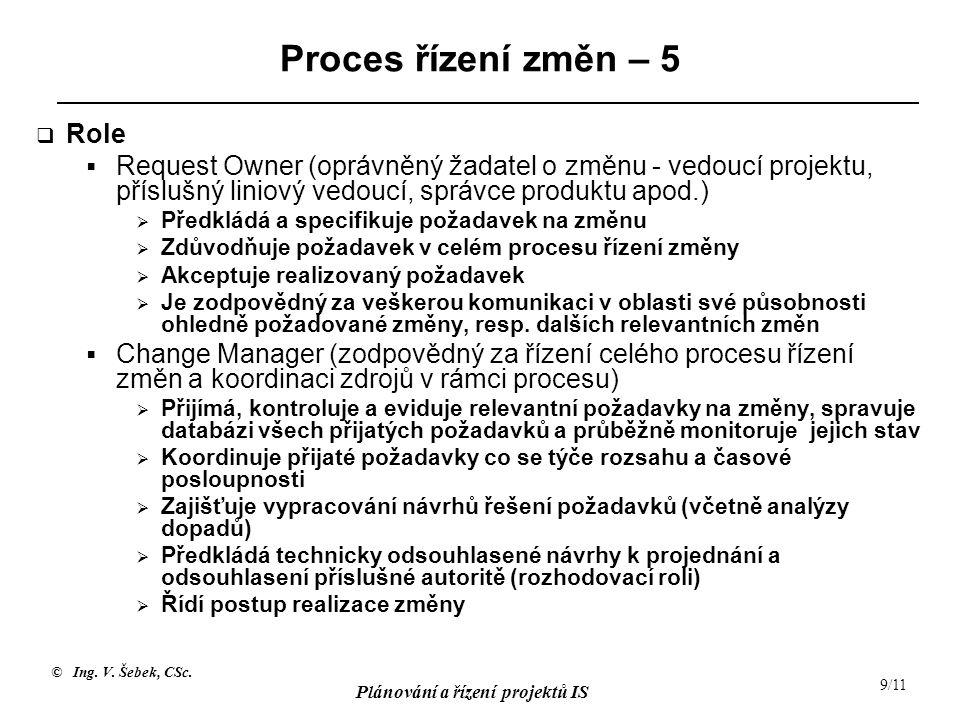 Proces řízení změn – 5 Role