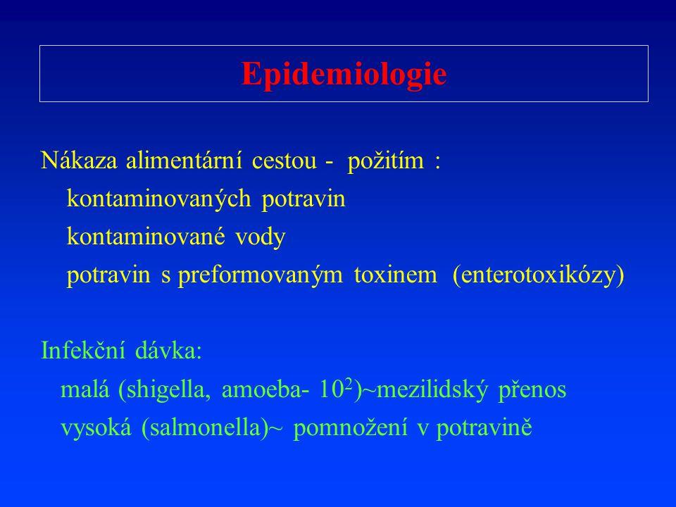 Epidemiologie Nákaza alimentární cestou - požitím :