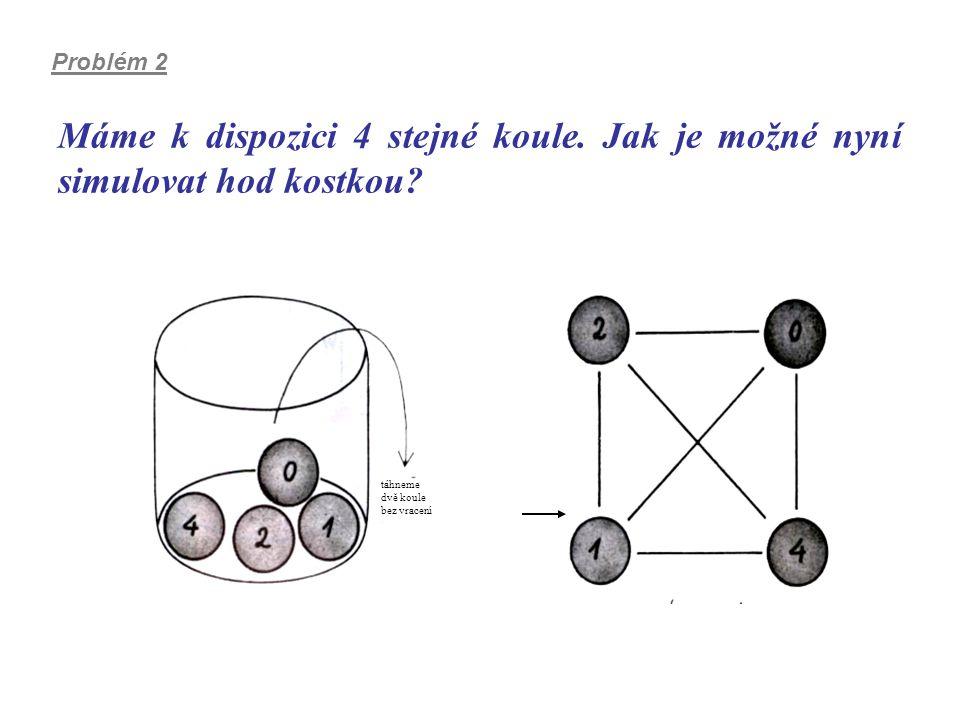 Problém 2 Máme k dispozici 4 stejné koule. Jak je možné nyní simulovat hod kostkou táhneme. dvě koule.