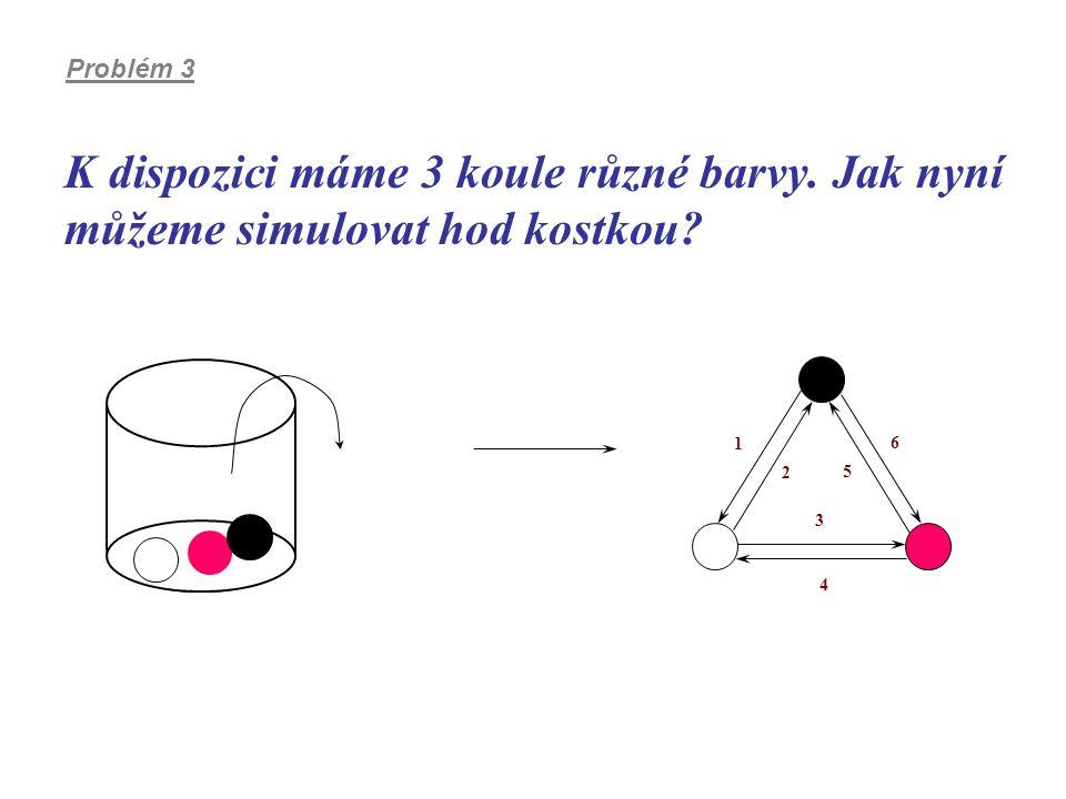 Problém 3 K dispozici máme 3 koule různé barvy. Jak nyní můžeme simulovat hod kostkou 1. 2. 3.