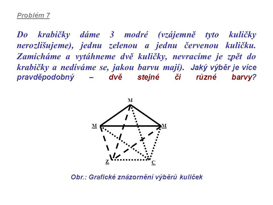 Problém 7