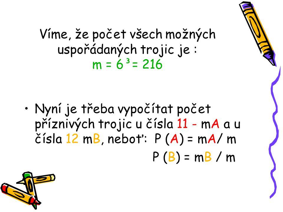Víme, že počet všech možných uspořádaných trojic je : m = 6³= 216