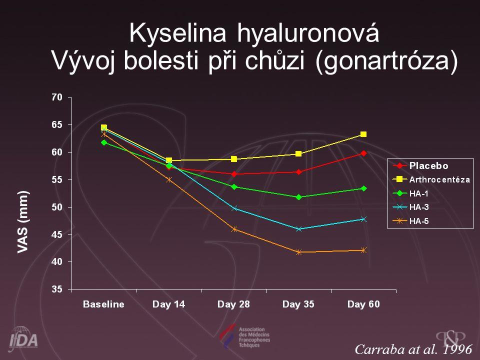 Kyselina hyaluronová Vývoj bolesti při chůzi (gonartróza)