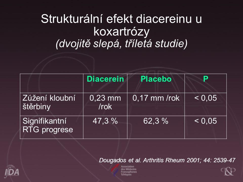 Strukturální efekt diacereinu u koxartrózy (dvojitě slepá, tříletá studie)