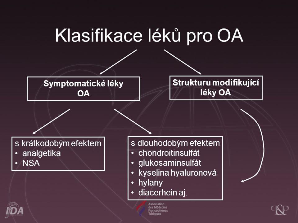 Klasifikace léků pro OA