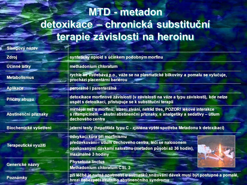 MTD - metadon detoxikace – chronická substituční terapie závislosti na heroinu