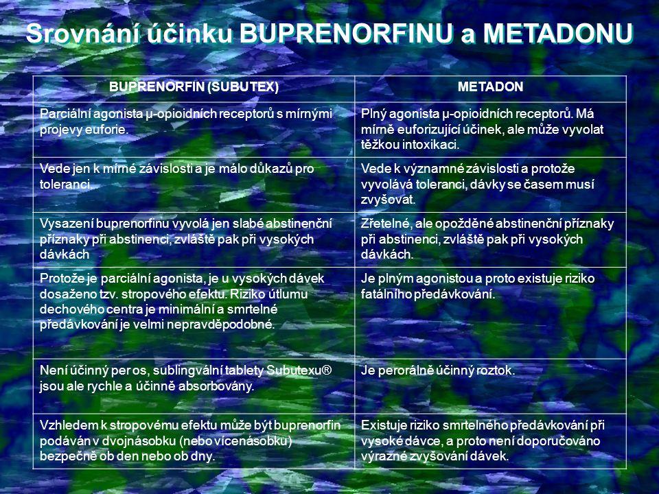 Srovnání účinku BUPRENORFINU a METADONU BUPRENORFIN (SUBUTEX)