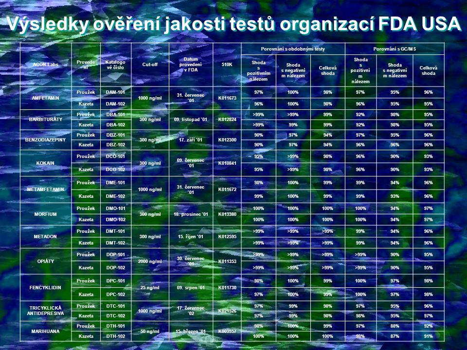 Výsledky ověření jakosti testů organizací FDA USA