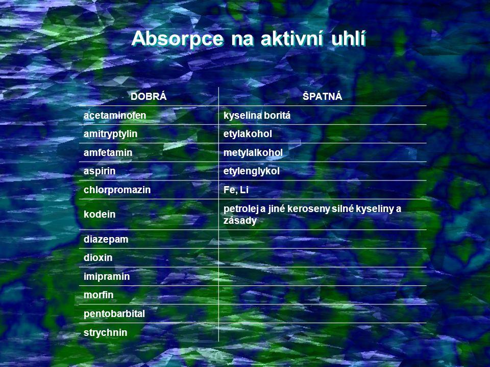 Absorpce na aktivní uhlí