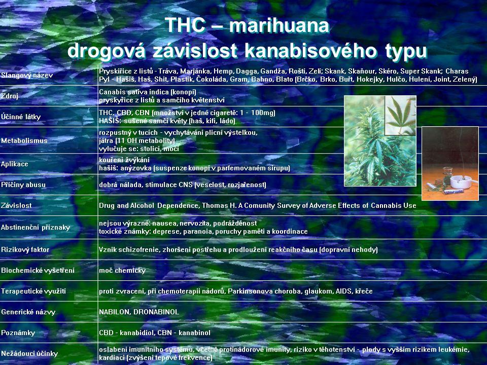 THC – marihuana drogová závislost kanabisového typu