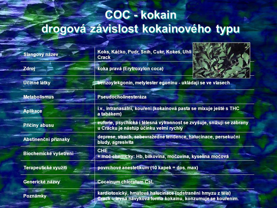 COC - kokain drogová závislost kokainového typu