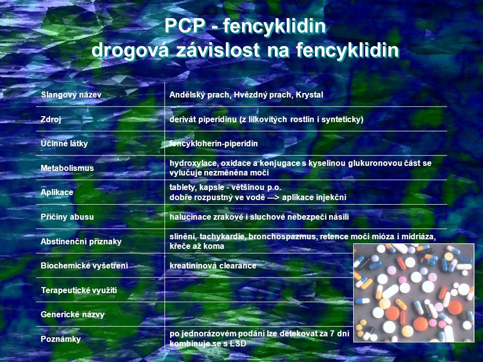 PCP - fencyklidin drogová závislost na fencyklidin