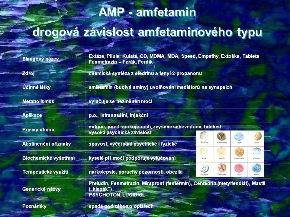 AMP - amfetamin drogová závislost amfetaminového typu