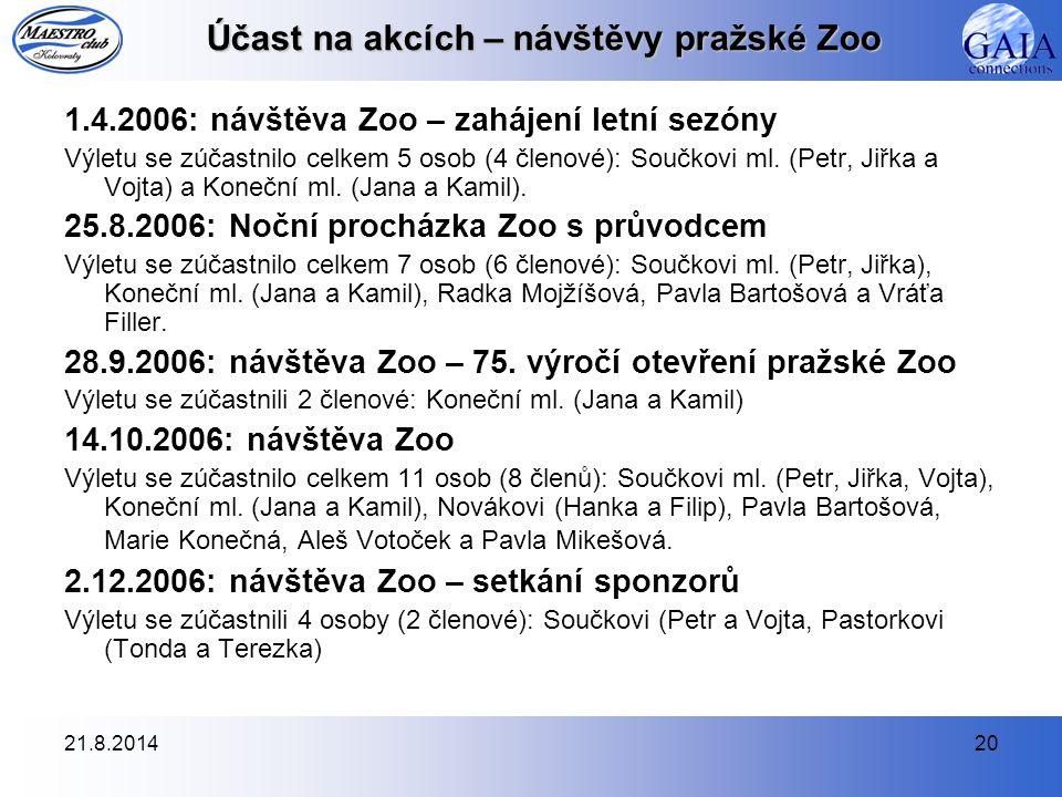 Účast na akcích – návštěvy pražské Zoo