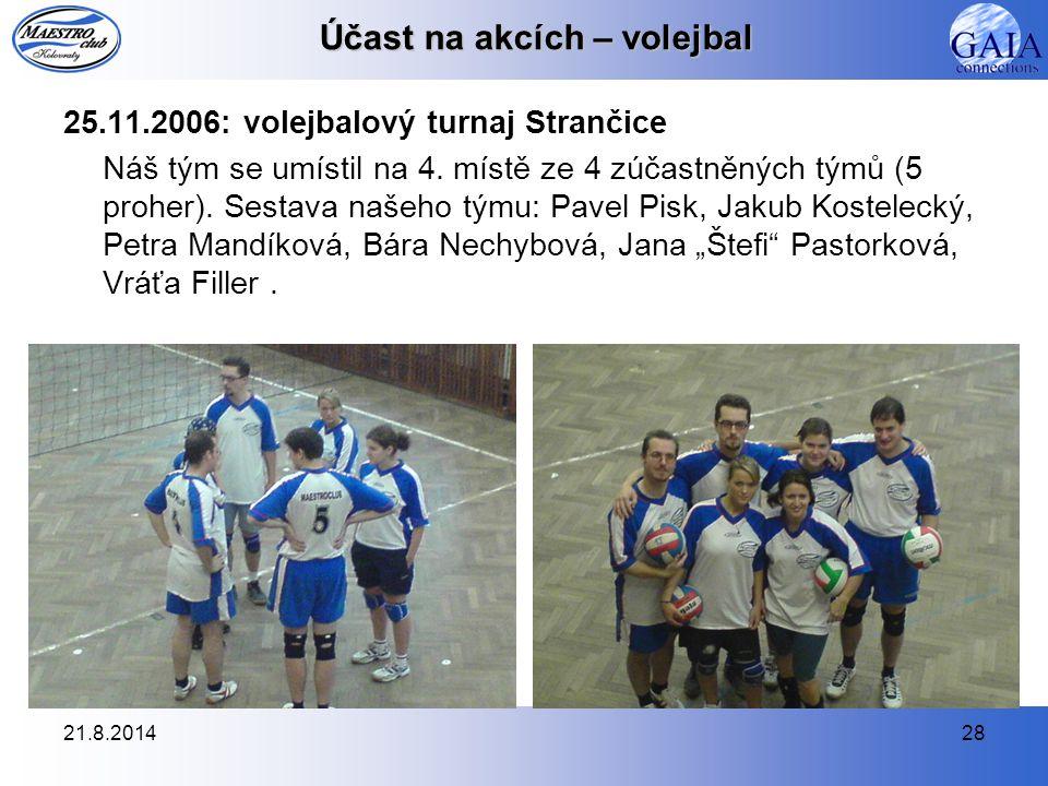 Účast na akcích – volejbal