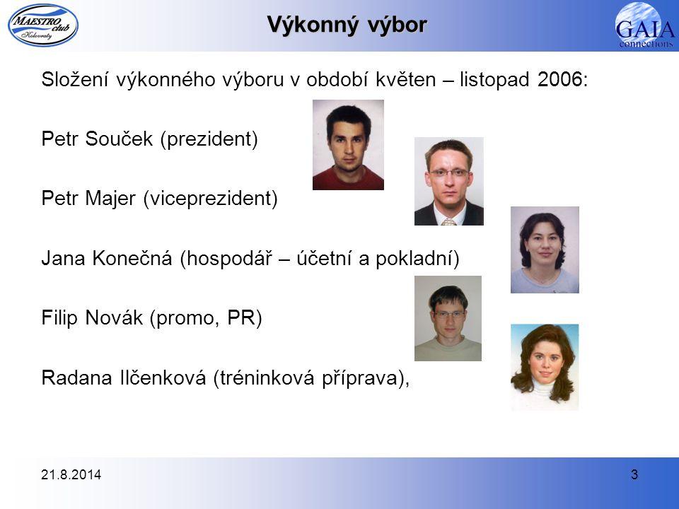 Výkonný výbor Složení výkonného výboru v období květen – listopad 2006: Petr Souček (prezident) Petr Majer (viceprezident)