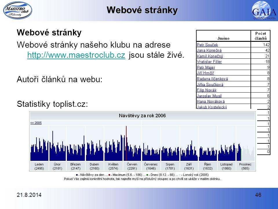 Webové stránky Webové stránky