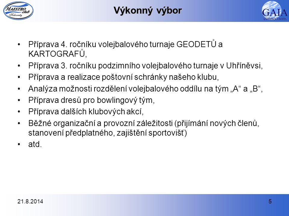 Výkonný výbor Příprava 4. ročníku volejbalového turnaje GEODETŮ a KARTOGRAFŮ, Příprava 3. ročníku podzimního volejbalového turnaje v Uhříněvsi,