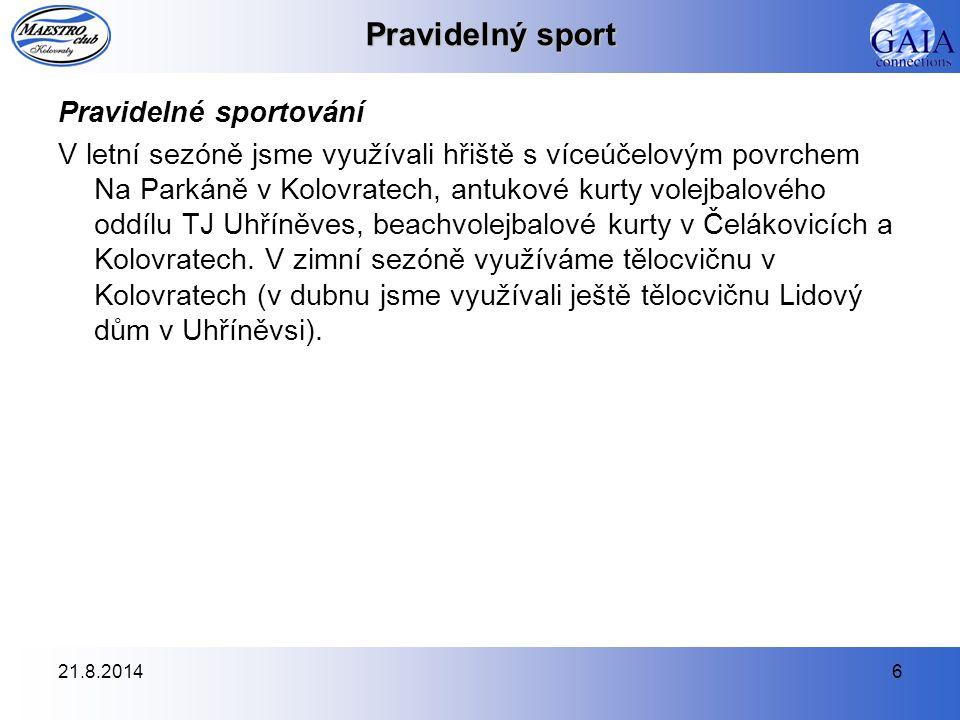 Pravidelný sport Pravidelné sportování