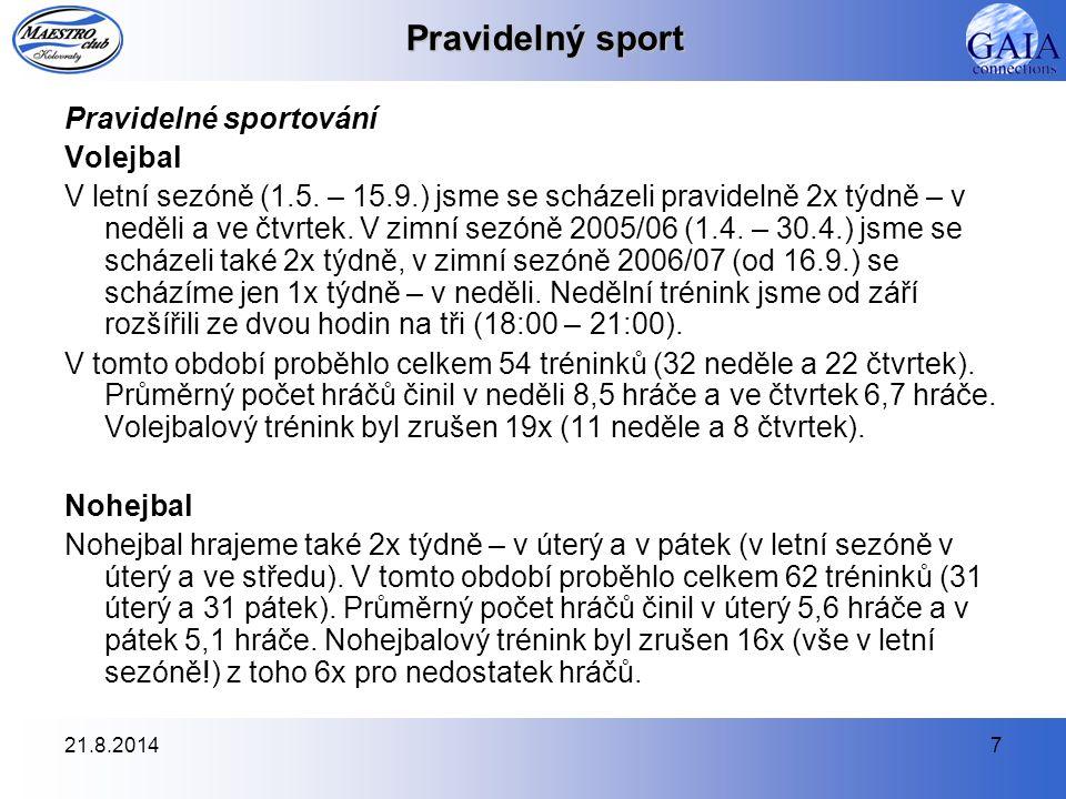 Pravidelný sport Pravidelné sportování Volejbal