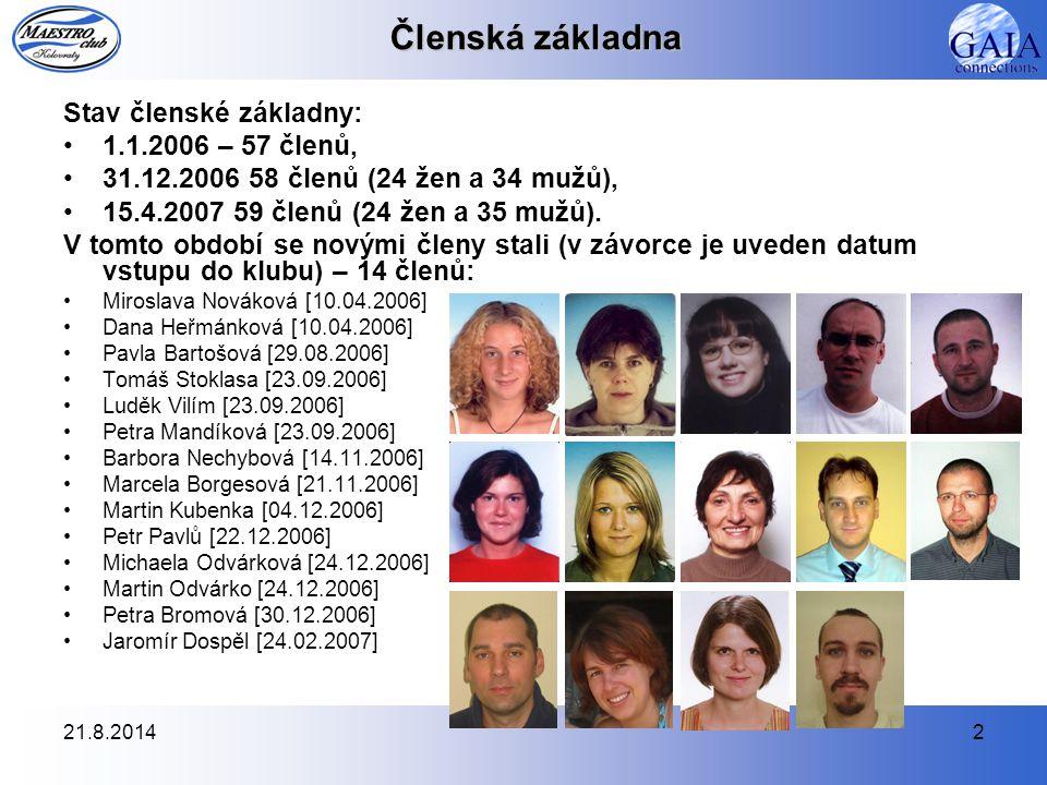 Členská základna Stav členské základny: 1.1.2006 – 57 členů,
