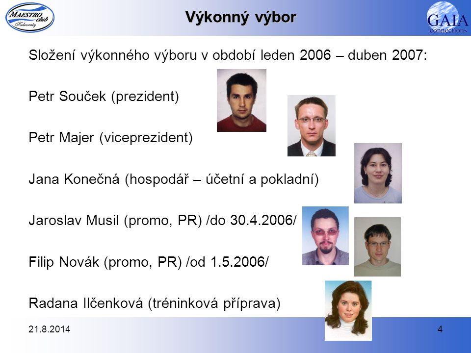 Výkonný výbor Složení výkonného výboru v období leden 2006 – duben 2007: Petr Souček (prezident) Petr Majer (viceprezident)