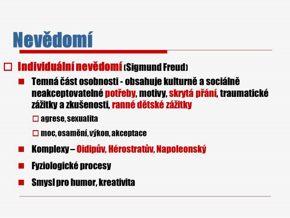 Nevědomí Individuální nevědomí (Sigmund Freud)