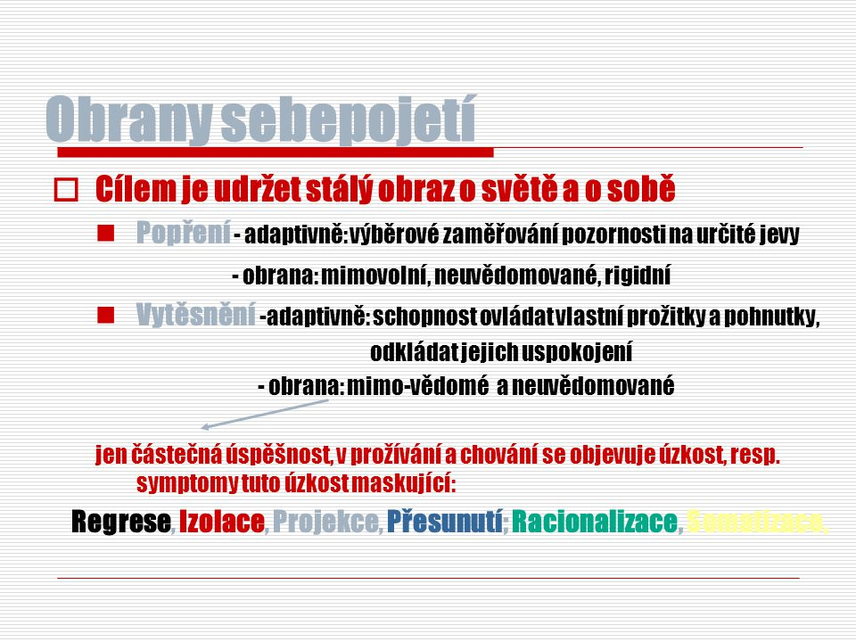 Regrese, Izolace, Projekce, Přesunutí; Racionalizace, Somatizace,