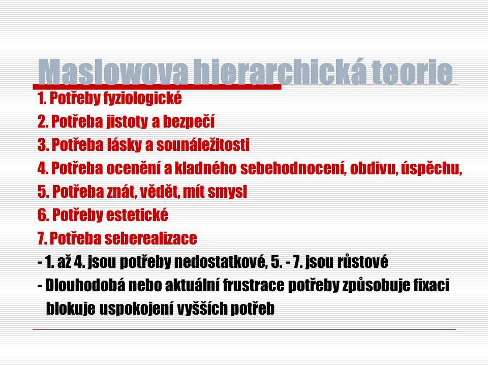 Maslowova hierarchická teorie
