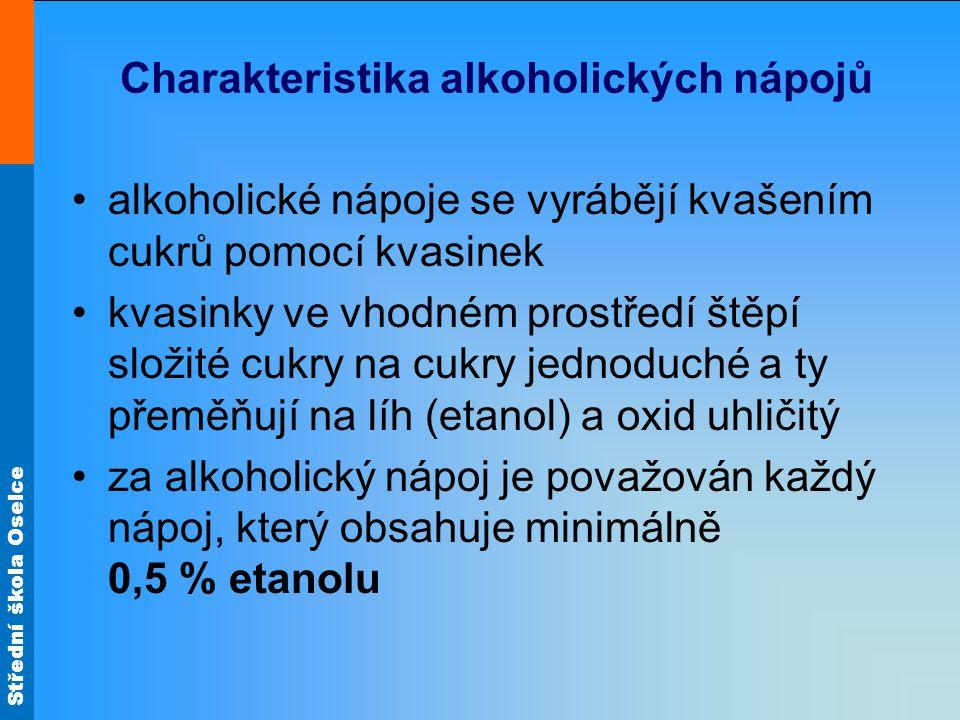 Charakteristika alkoholických nápojů