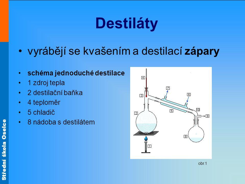 Destiláty vyrábějí se kvašením a destilací zápary