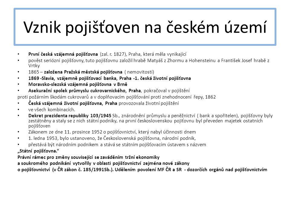Vznik pojišťoven na českém území