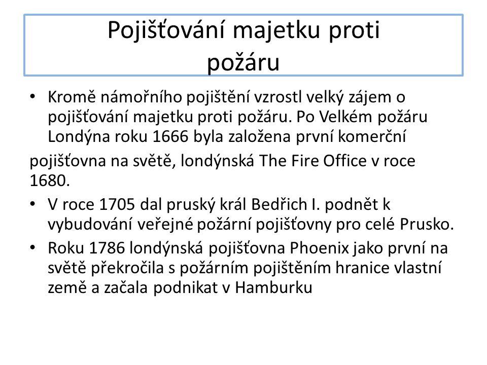 Pojišťování majetku proti požáru