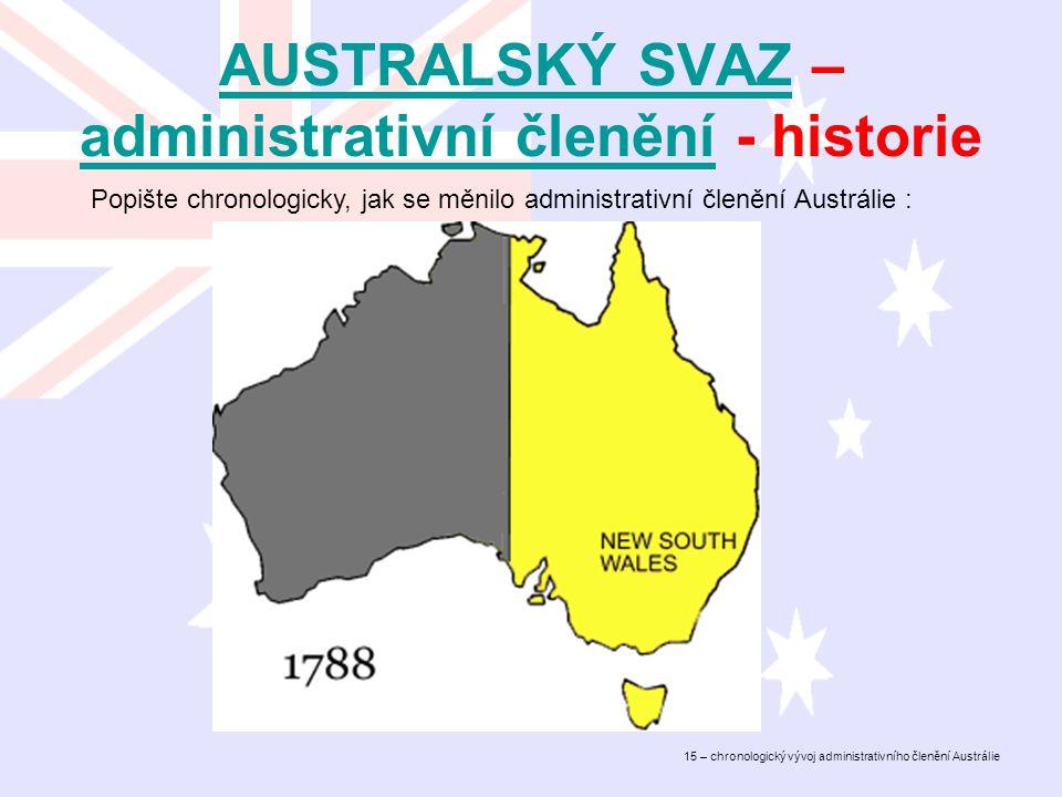 AUSTRALSKÝ SVAZ – administrativní členění - historie