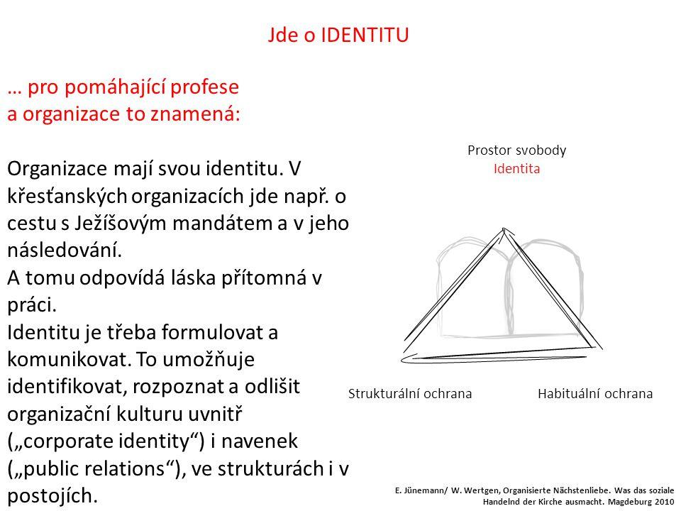 Prostor svobody Identita