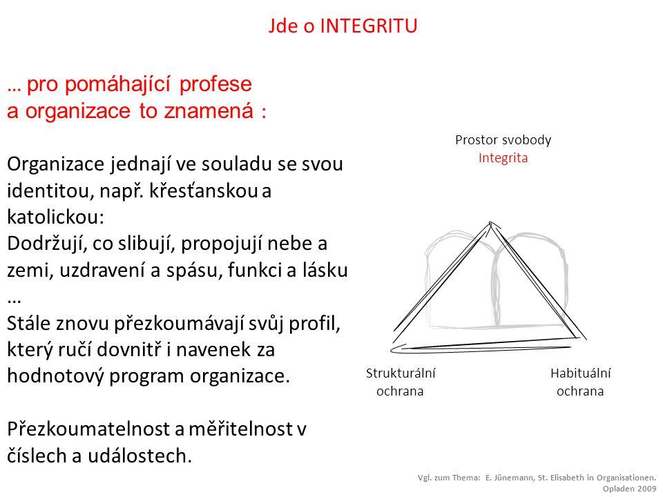 Prostor svobody Integrita
