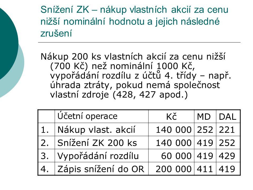 Snížení ZK – nákup vlastních akcií za cenu nižší nominální hodnotu a jejich následné zrušení